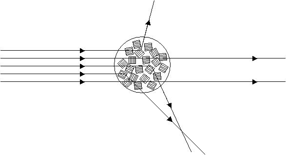 Powder diffraction | MyScope on